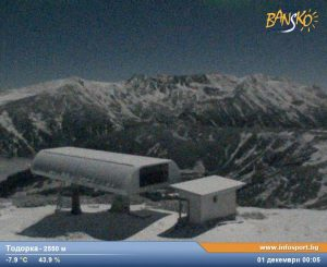 Уеб камера Банско - връх Тодорка